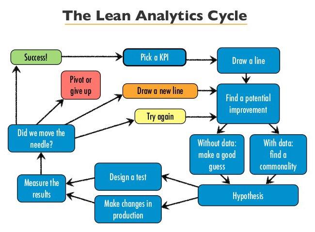 image4 analyticscycle
