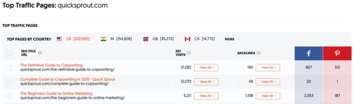 seo competitor analysis discover your competitors keywords 931 27 Hi, I'm Hoai